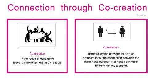 Co-Creation Module
